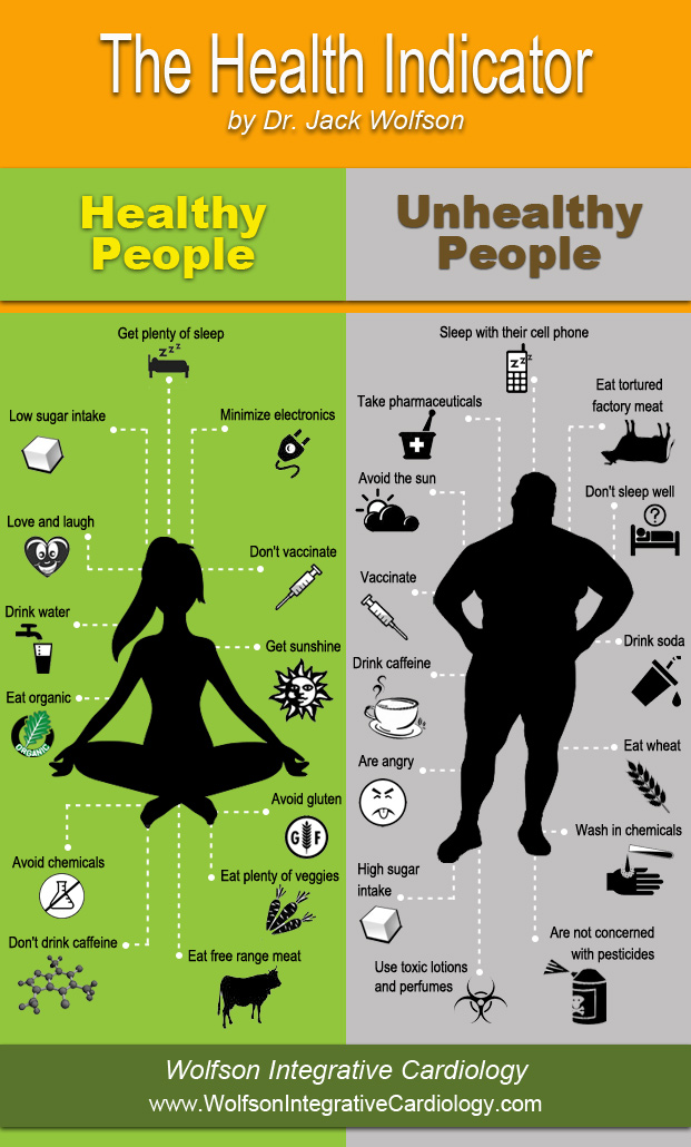 Differences Between Healthy And Healthy Food