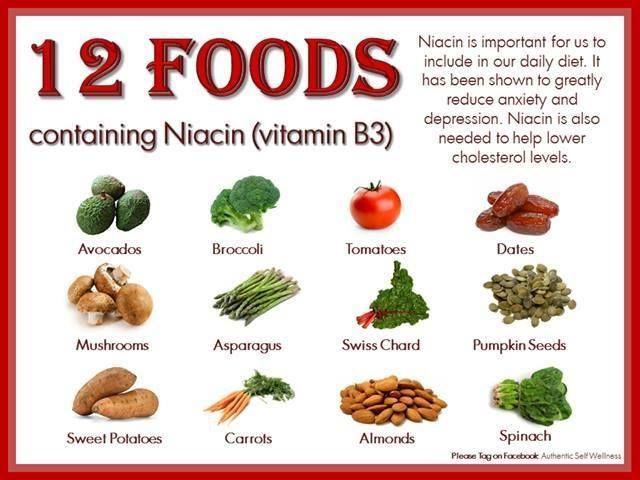 https://www.wolfsonintegrativecardiology.com/wp-content/uploads/2014/10/niacin-foods.jpg